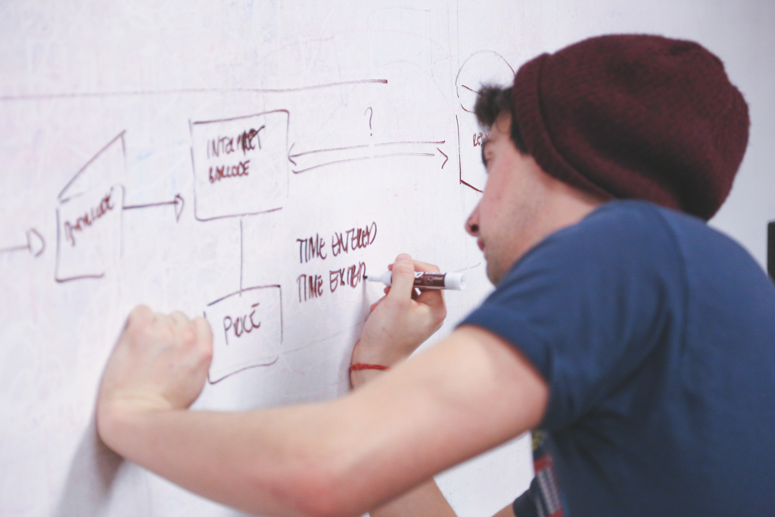 6 Must-Do Marketing Ideas For 2015. Get inspired!