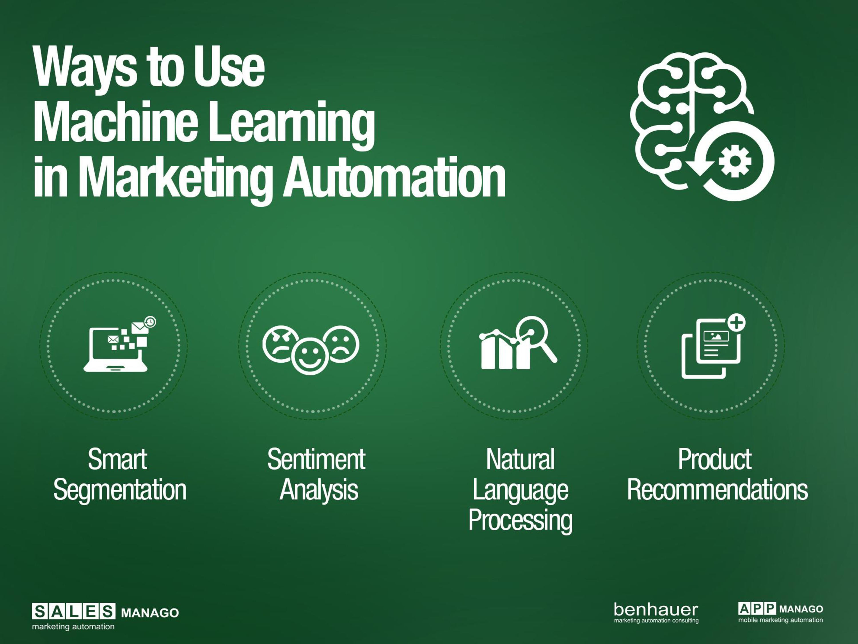 salesmanago-marketing-automation-ai-machine-learning-atrificial-intelligence