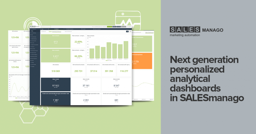 Become a data-driven company with SALESmanago next generation personalized analytical dashboards