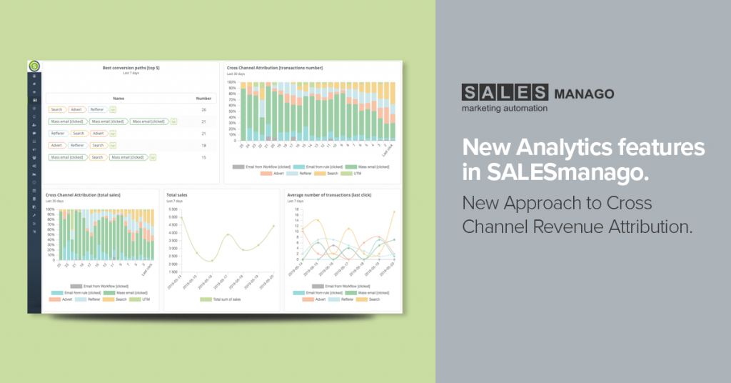 SALESmanago's new approach to Cross Channel Revenue Attribution | New Analytics Features