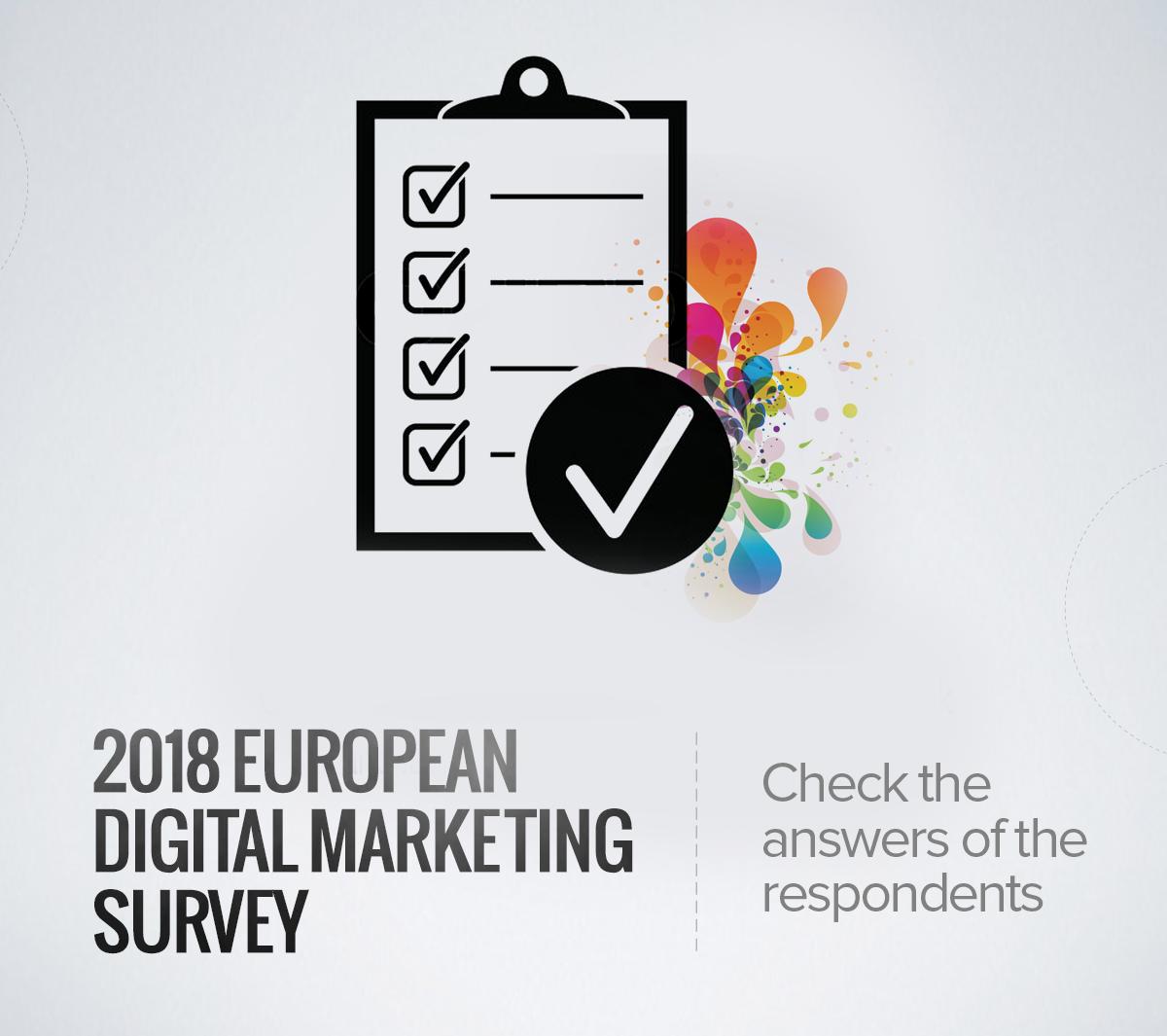 60% of marketers wouldn't go for marketing when choosing a new job (2018 European Digital Marketing Survey)