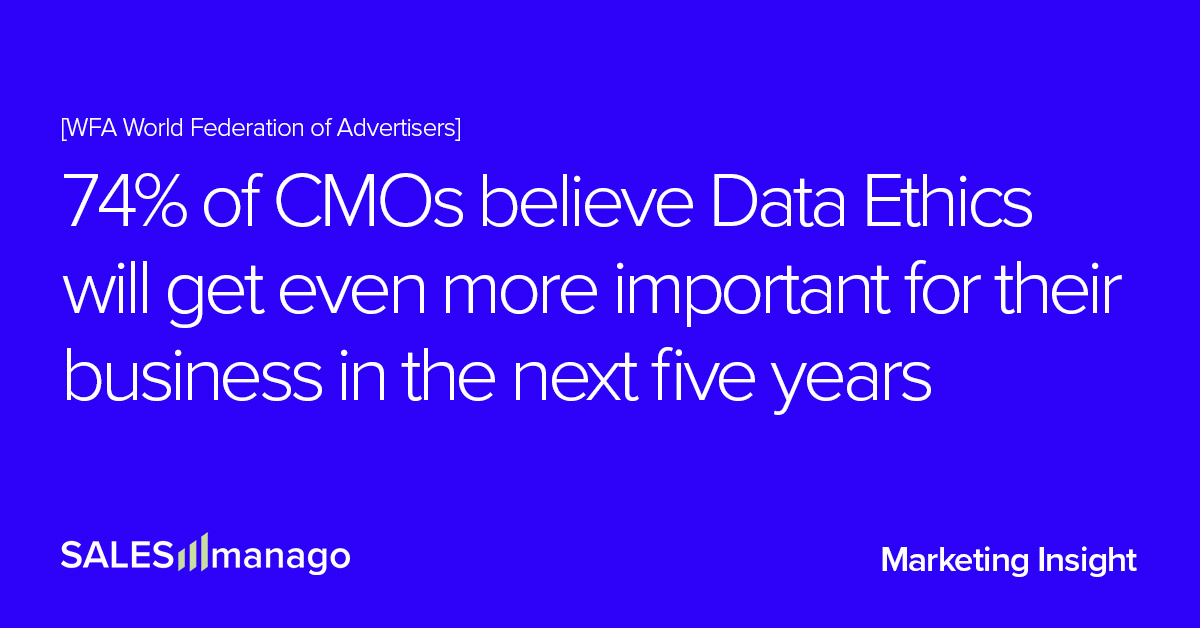 Data Ethics & Preference Management will increase their importance in the next five years – as confirmed by 74% of CMOs