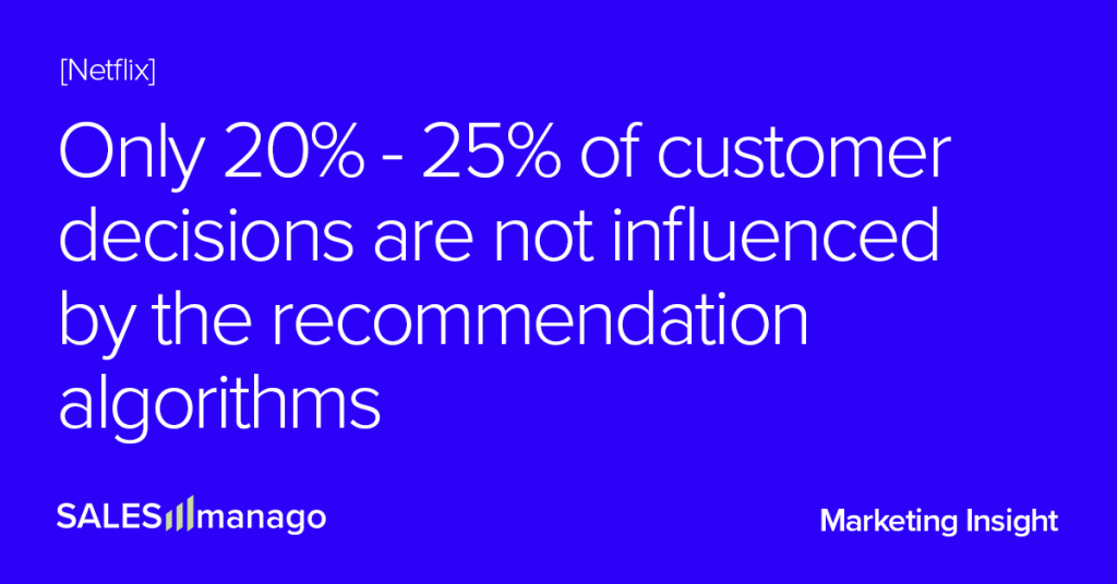 Consumers want personalization, not narrowing their horizons by AI. Know how algorithms operate to become a better marketer.