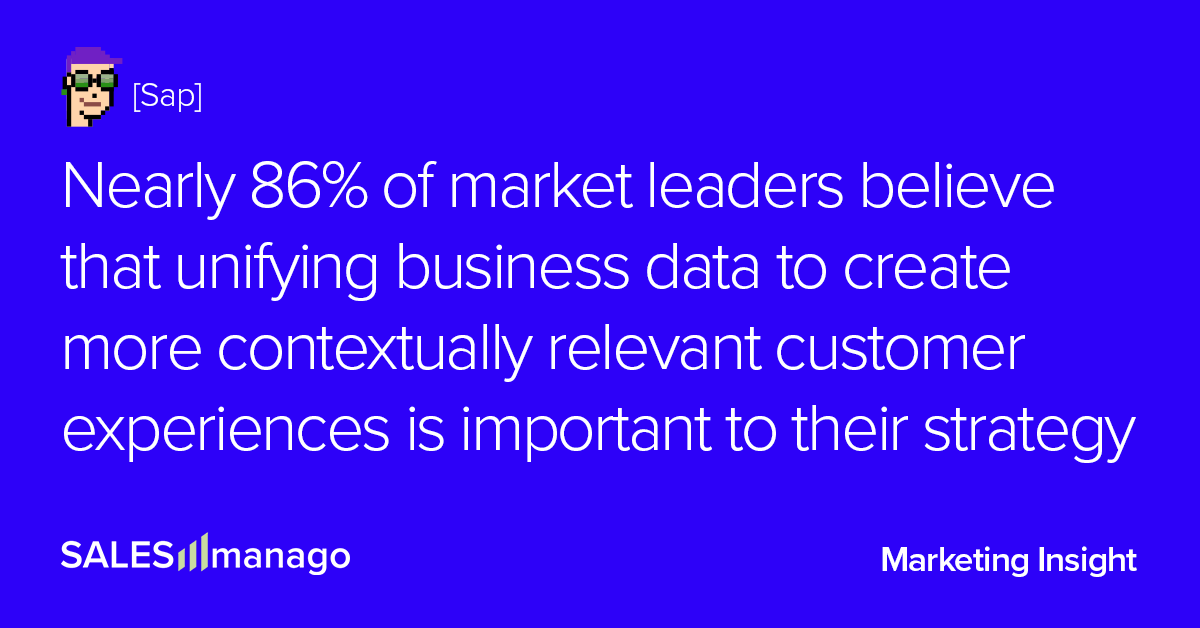 Why Customer Intelligence Platforms are a better version of Customer Data Platforms